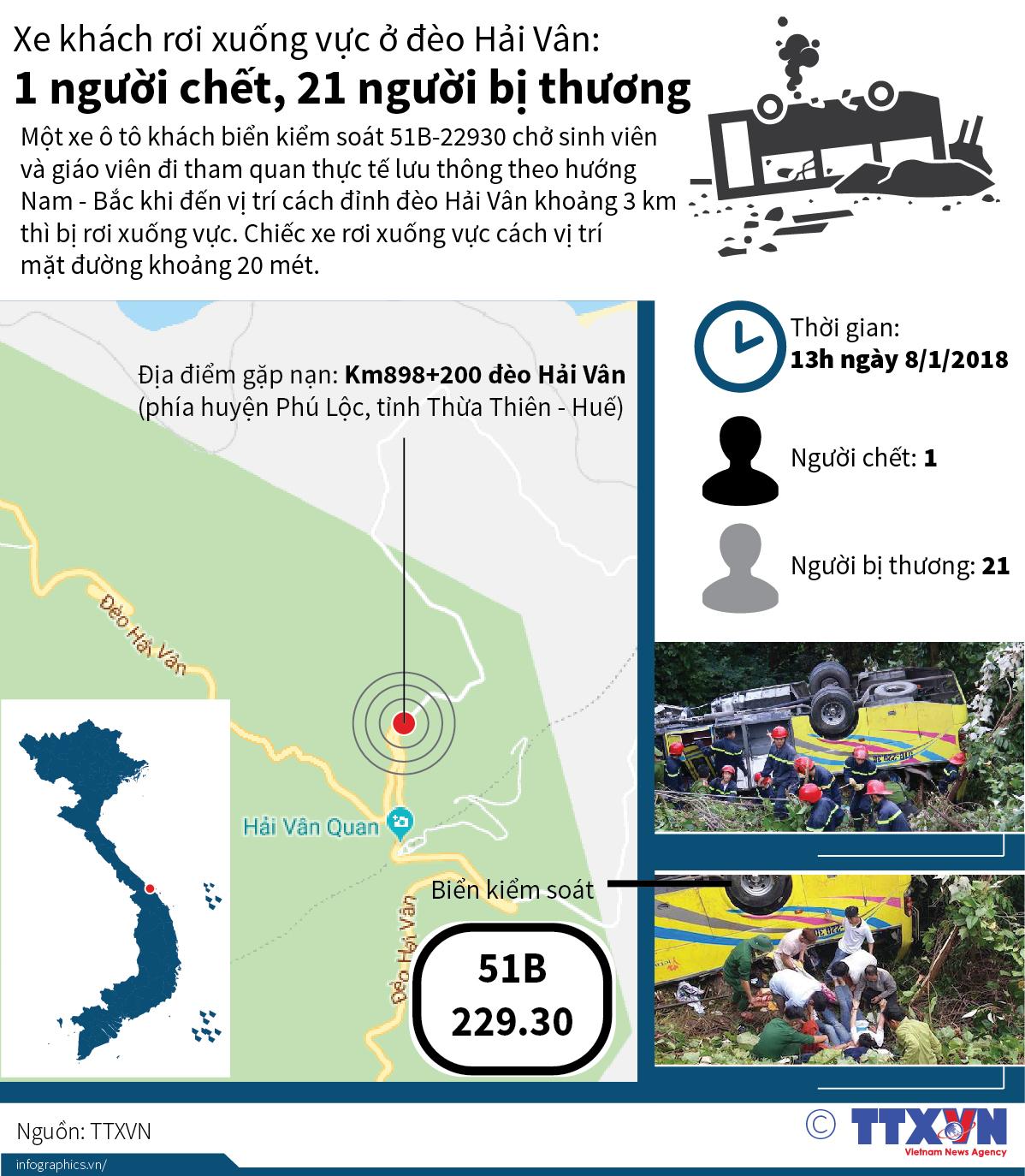 infographics_deo_hai_van.jpg