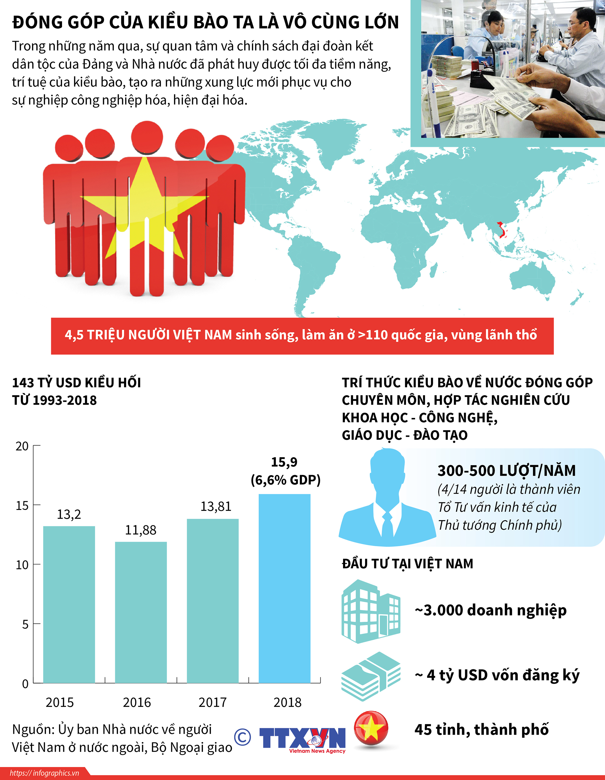 infographics_kieu_bao.jpg
