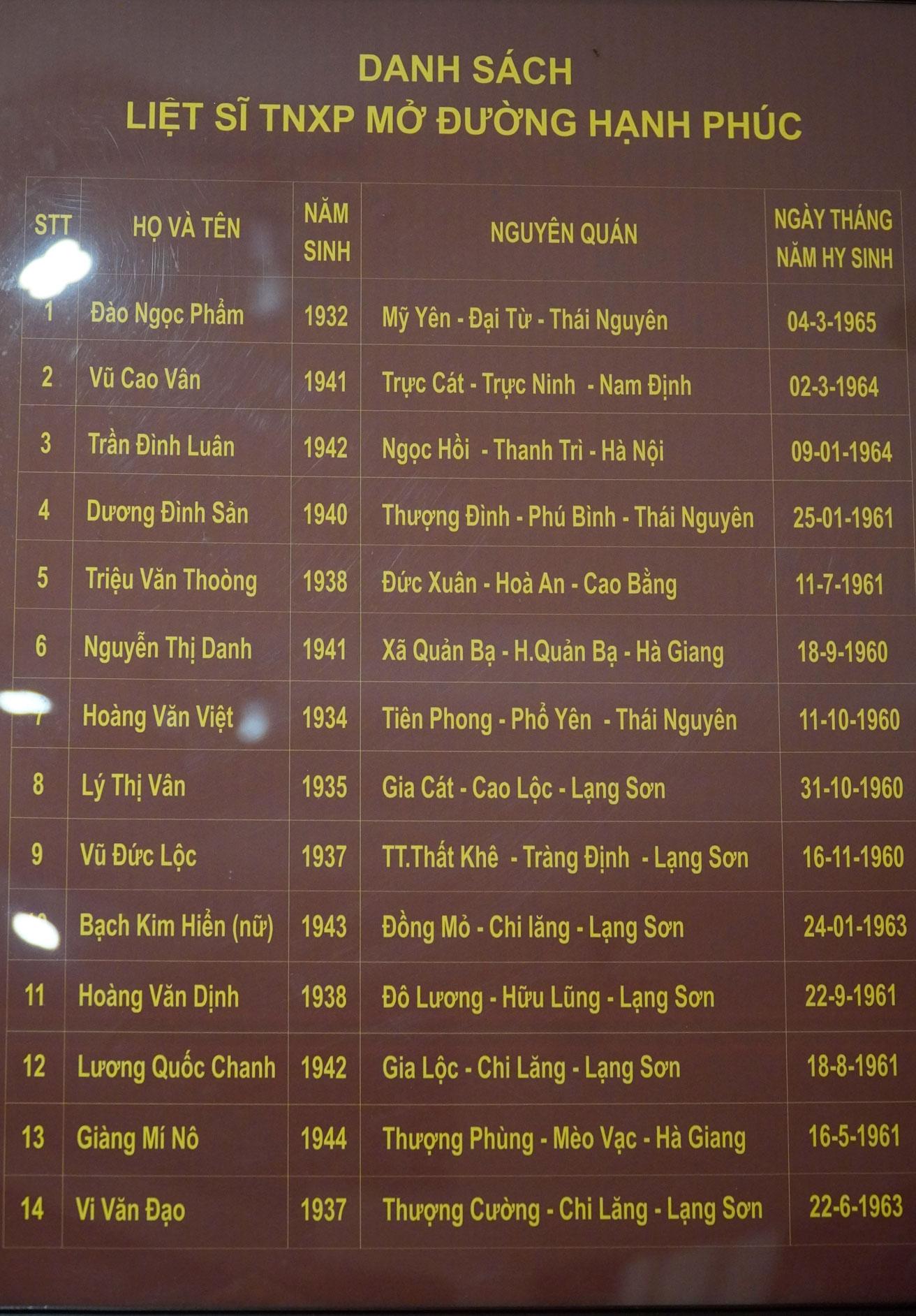 Con đường Hạnh phúc dài gần 200km, một tượng đài bất tử của đại đoàn kết dân tộc - Ảnh 13.