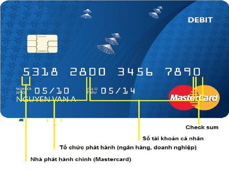 Cảnh giác thẻ tín dụng giả: Những thông tin quan trọng cần nắm vững và cách phân biệt nhanh chỉ trong vài dấu hiệu đơn giản - Ảnh 4.