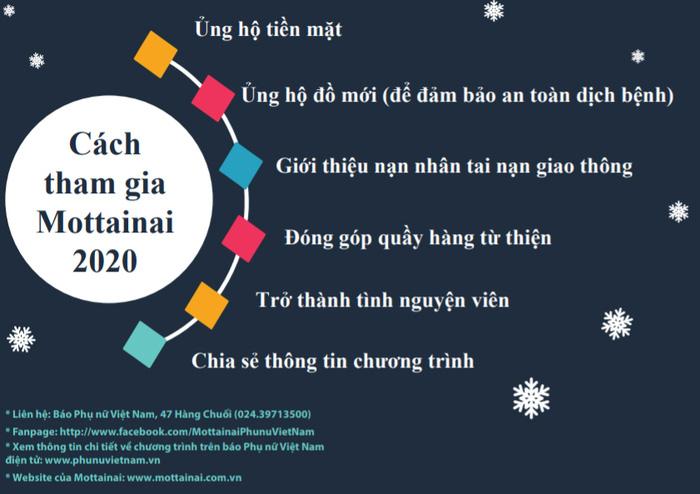 """Nhóm nhạc Minh Đăng và những người bạn tham gia Gala trực tuyến """"Giáng sinh Trao yêu thương - Nhận hạnh phúc"""" Mottainai 2020 - Ảnh 5."""