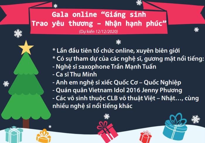 """Nhóm nhạc Minh Đăng và những người bạn tham gia Gala trực tuyến """"Giáng sinh Trao yêu thương - Nhận hạnh phúc"""" Mottainai 2020 - Ảnh 6."""