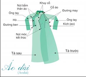 Ba trào lưu trình diễn thời trang áo dài phụ nữ Việt Nam qua các thời kỳ lịch sử - Ảnh 3.