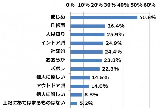 """Tại sao dân công sở Nhật càng làm việc nghiêm túc càng dễ khiến đôi chân nặng mùi """"tỏa hương bát ngát""""? - Ảnh 1."""