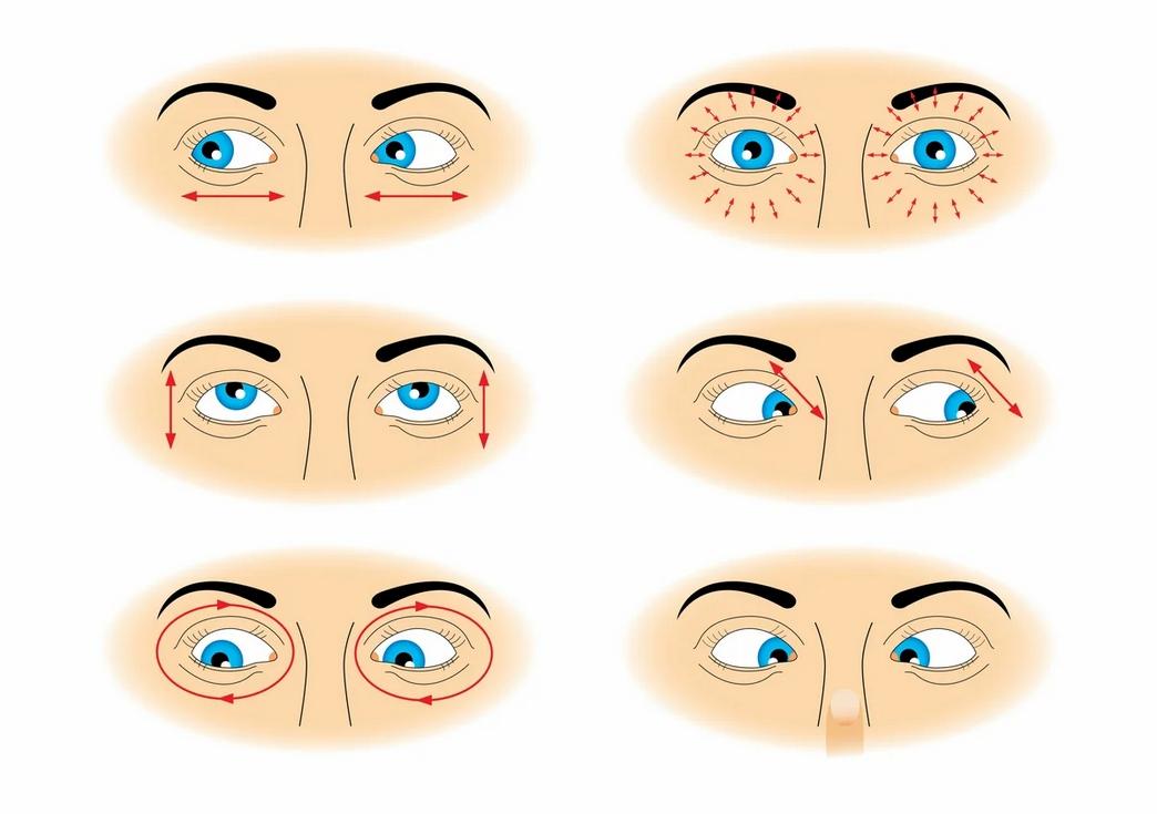 bài tập thể dục cho mắt đơn giản