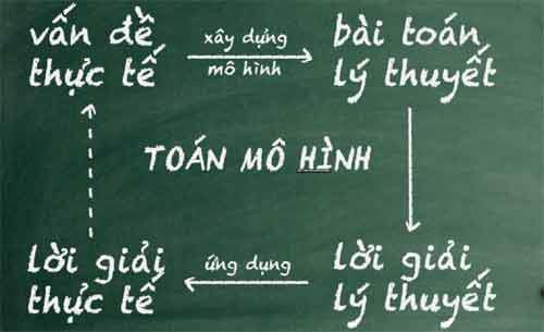 toan_mo_hinh_iwmv.jpg