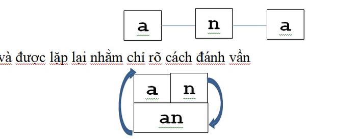 2 bộ sách giáo khoa Tiếng Việt lớp 1 mới thu hút sự quan tâm của dư luận có gì đặc biệt? - Ảnh 4.
