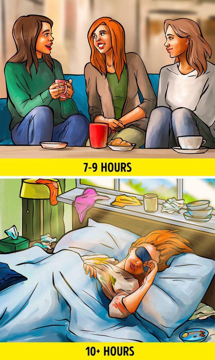 Nếu bạn ngủ nhiều hơn 10 tiếng mỗi ngày, có thể là dấu hiệu cảnh báo về sức khỏe - Ảnh 2.