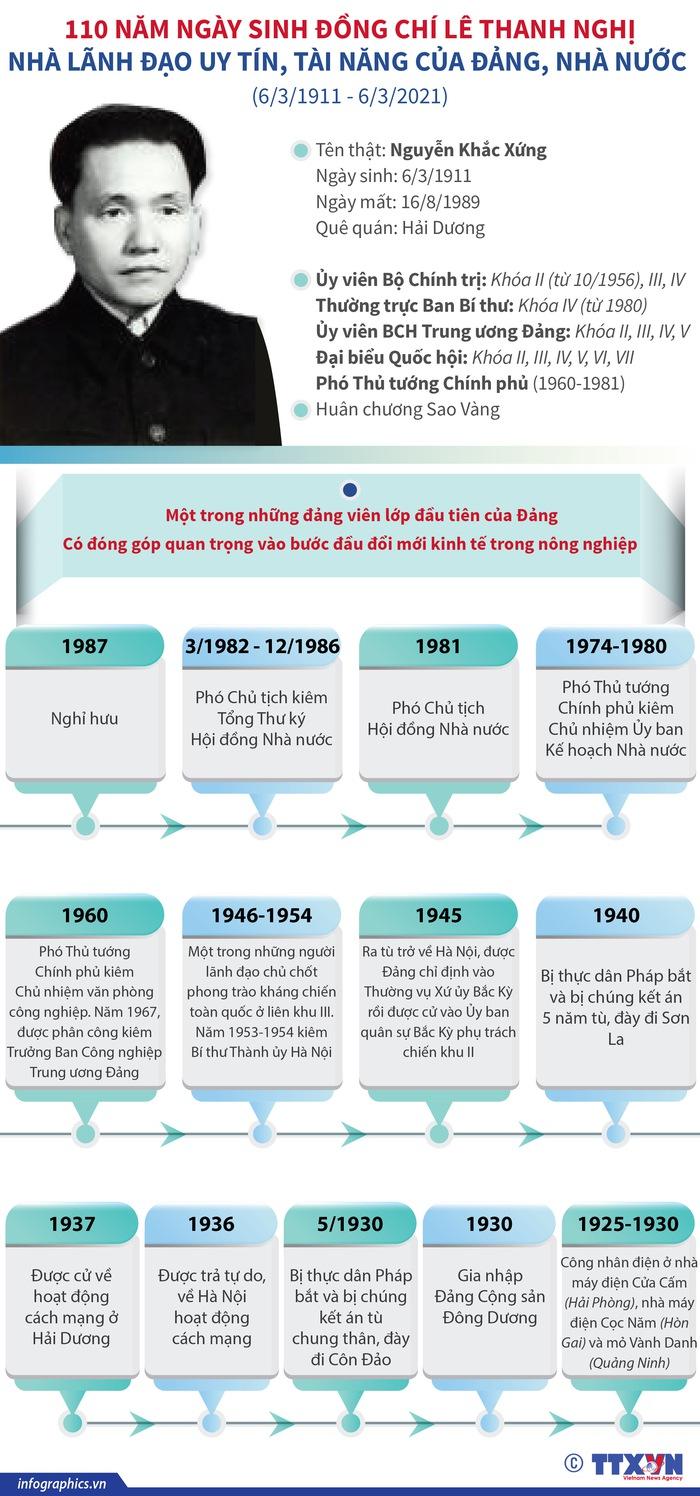 Phó Thủ tướng Lê Thanh Nghị: Tấm gương kiên trung ái quốc - Ảnh 1.