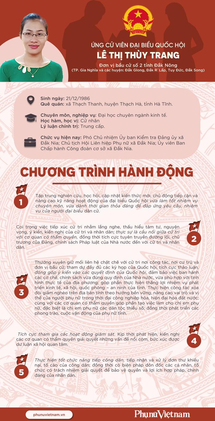 Chương trình hành động của ứng cử viên đại biểu Quốc hội Lê Thị Thùy Trang - Ảnh 1.