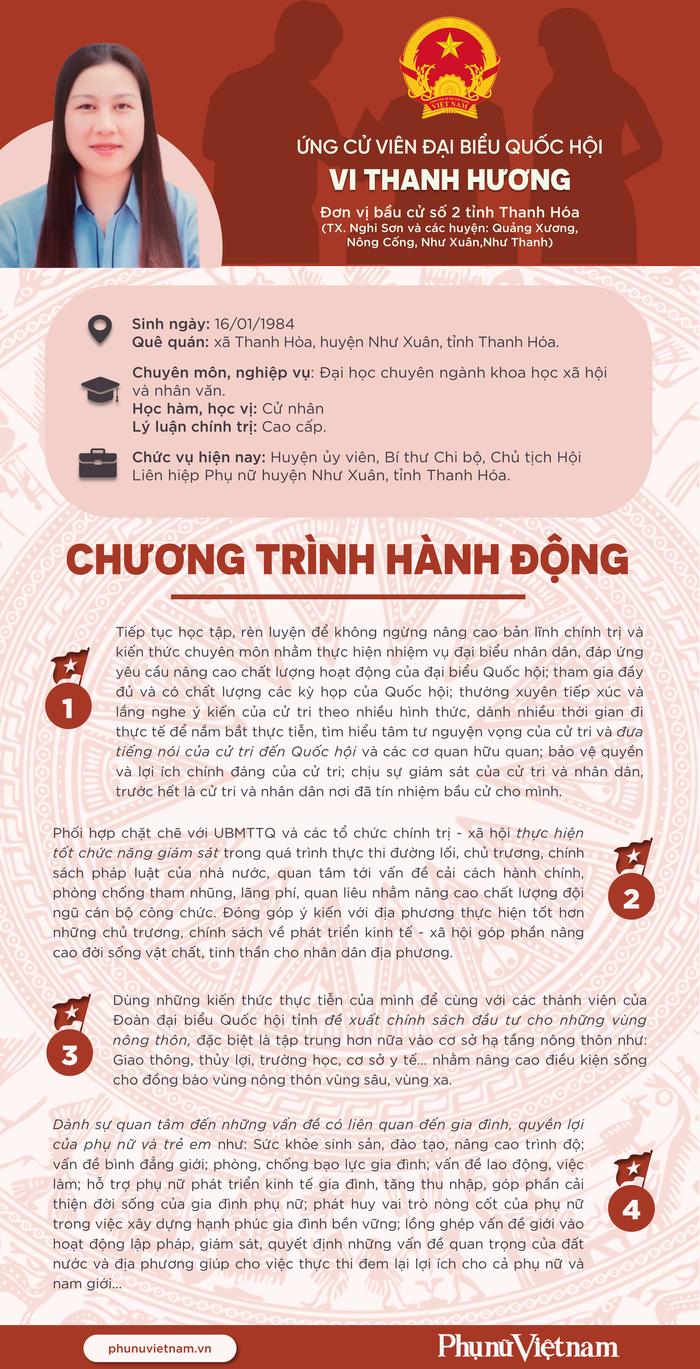 Chương trình hành động của ứng cử viên đại biểu Quốc hội Vi Thanh Hương - Ảnh 1.