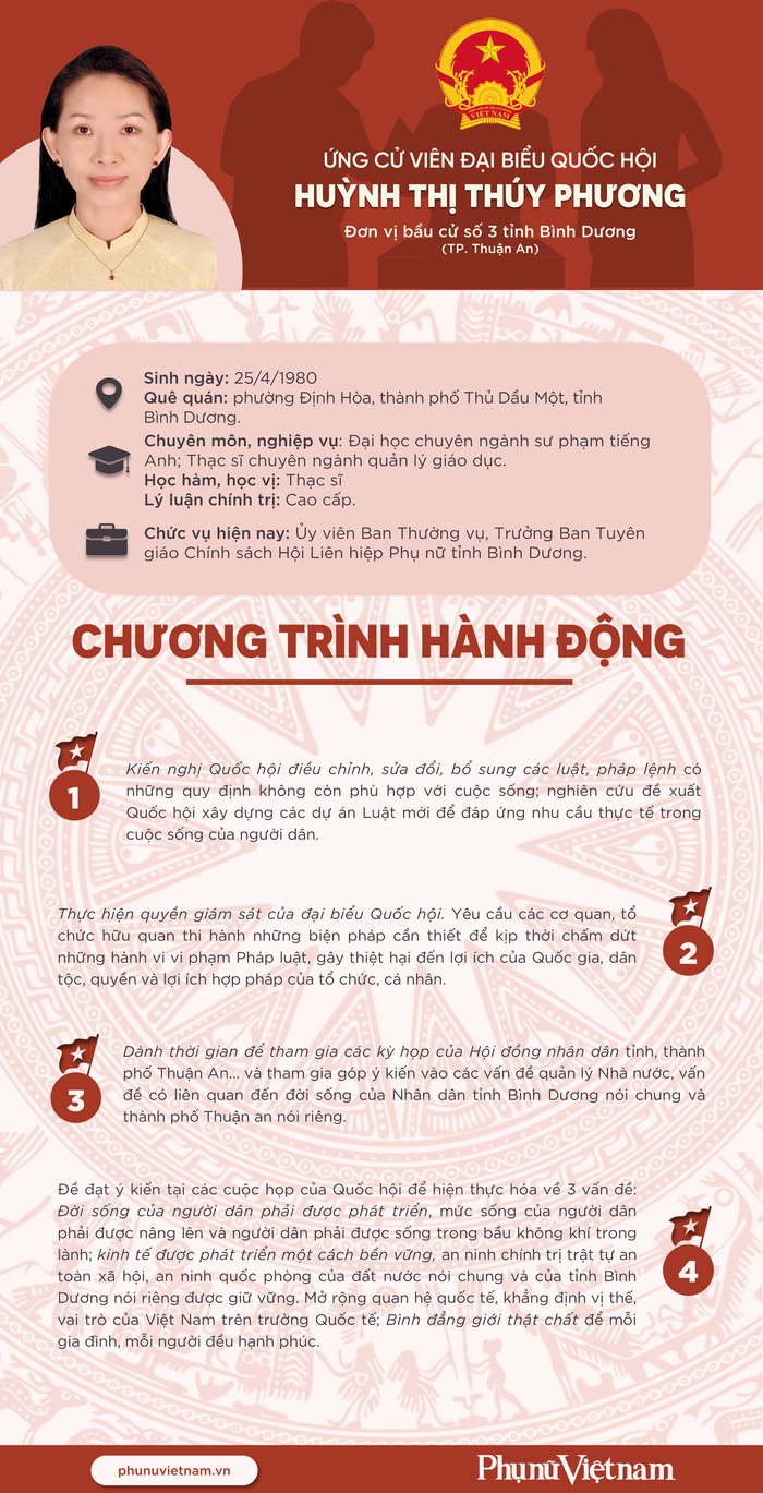 Chương trình hành động của ứng cử viên đại biểu Quốc hội Huỳnh Thị Thúy Phương - Ảnh 1.
