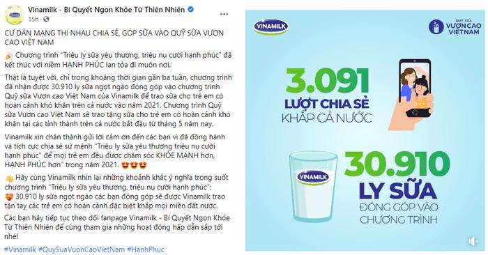Gần 31.000 ly sữa đã được cộng đồng góp tặng trẻ em trong chiến dịch của Vinamilk - Ảnh 1.