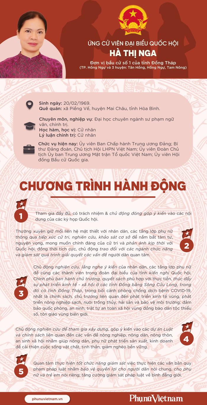 5 nội dung trong Chương trình hành động ứng cử ĐBQH của Chủ tịch Hội LHPN Việt Nam Hà Thị Nga - Ảnh 1.
