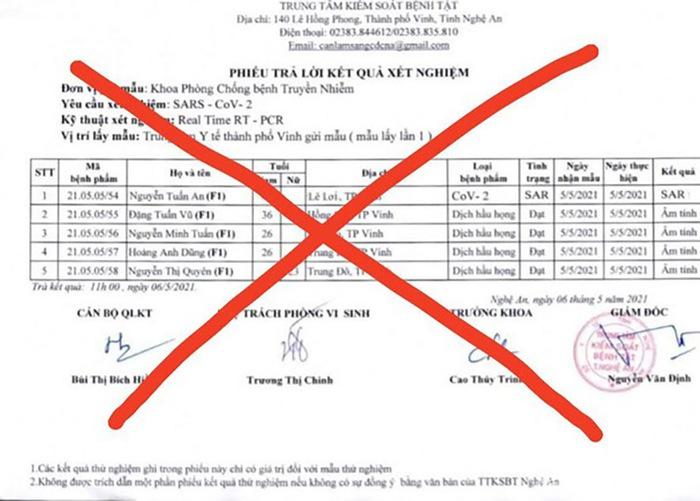 Triệu tập 2 người ở Nghệ An đưa tin sai sự thật về dịch Covid-19 - Ảnh 2.