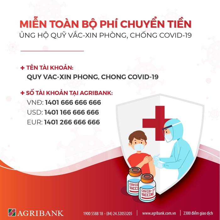 Công bố tài khoản tiếp nhận ủng hộ Quỹ vắc - xin phòng, chống Covid-19 tại Agribank - Ảnh 1.