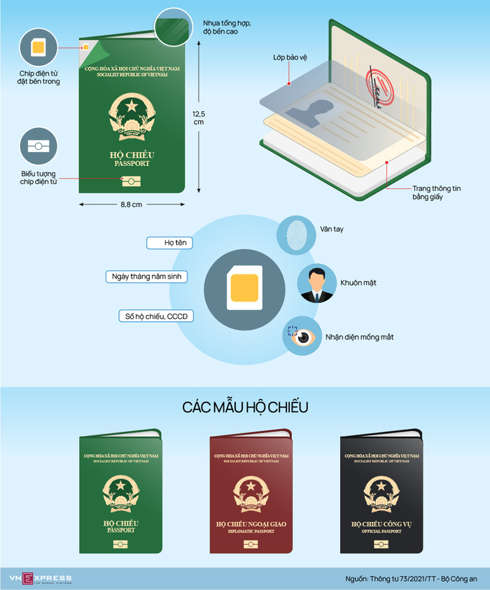 Mẫu hộ chiếu mới có gắn chip sẽ được áp dụng từ tháng 8/2021