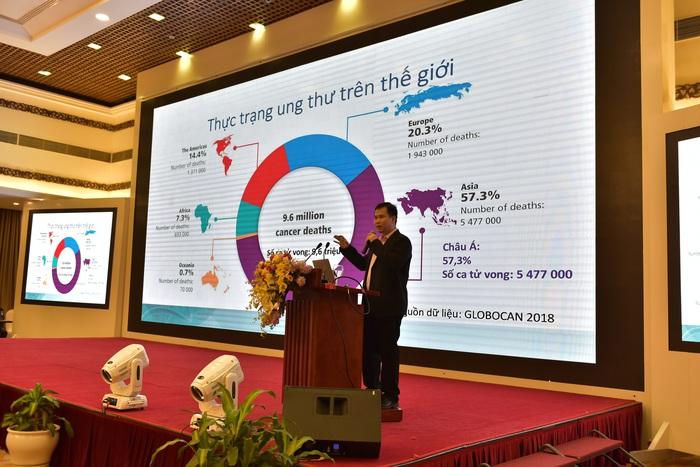 TS Phan Minh Liêm chia sẻ về ứng công nghệ giải mã gene trong chẩn đoán ung thư tại Hội nghị