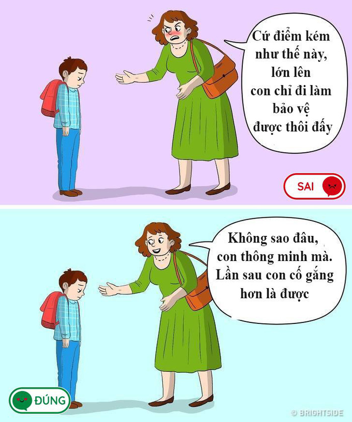 Những sai lầm khi nuôi dạy con ngay cả những cha mẹ nhiều kinh nghiệm vẫn có thể mắc phải - Ảnh 4.