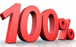 Đỏ mắt tìm hàng giảm giá 100% trong tháng khuyến mại tập trung quốc gia 2020