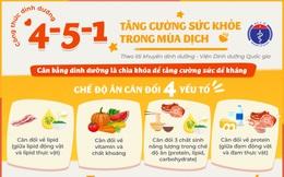Bộ Y tế khuyến cáo áp dụng chế độ dinh dưỡng sau đây để phòng chống Covid-19
