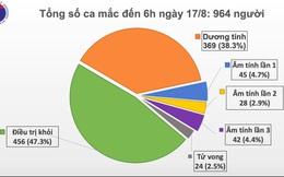 Ghi nhận 2 ca nhiễm COVID-19 mới tại Hải Dương và Quảng Nam