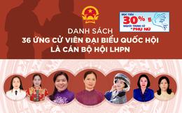 Danh sách 36 ứng cử viên đại biểu Quốc hội là cán bộ Hội LHPN các cấp