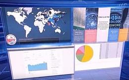Nâng cao năng lực ứng cứu sự cố an toàn thông tin mạng