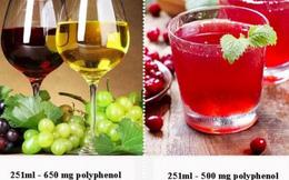 Những cách ăn uống tưởng lành mạnh nhưng là sai lầm nghiêm trọng