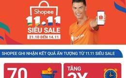 Dịch vụ mua sắm trực tuyến bội thu trong Ngày Độc thân